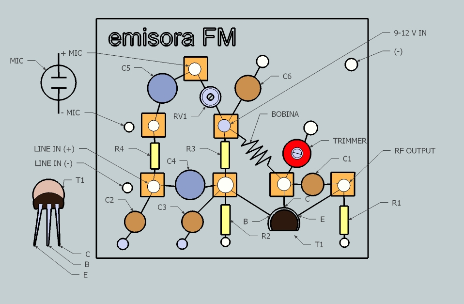 Se trata de un proyecto de Tetsuo Kogawa (www.translocal.jp). Con unos elementos mínimos, puede montarse un emisor de FM cuyas emisiones podrán sintonizarse con cualquier receptor de FM que opere […]